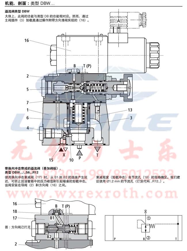 db/dbw型先导式溢流阀,导阀和主阀均为锥阀式结构.图片