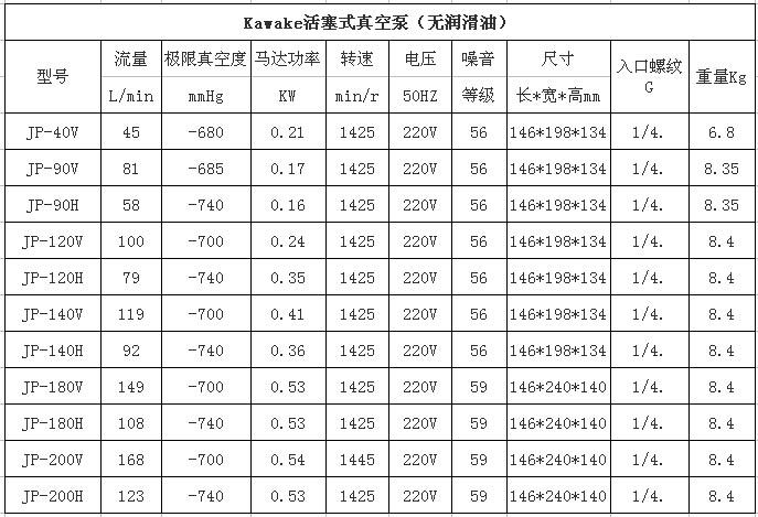 KAWAKE無油真空泵JP-140V