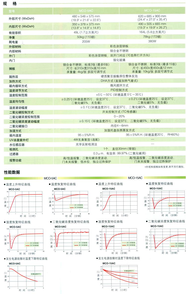 日本三洋 培养箱技术参数