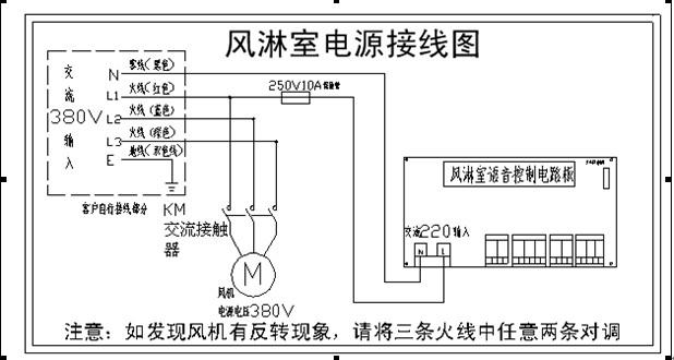 什么是风淋室控制接线图相关