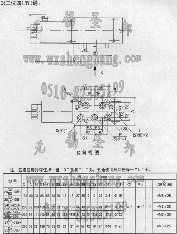 二位二通电磁换向阀结构件图分享展示图片