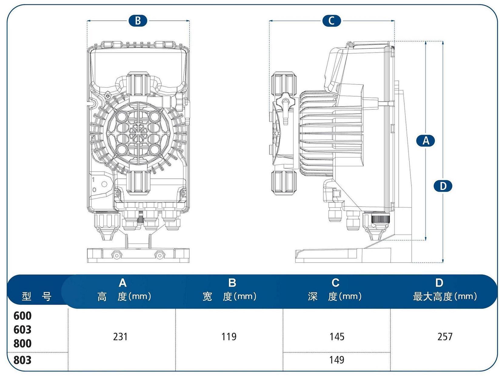首页 产品目录 seko计量泵 >>>  电磁隔膜计量泵 仪表展览网 展馆展区