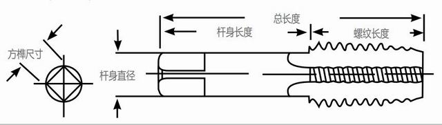 recoil螺套丝锥结构图