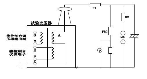 高压试验变压器做工频耐压试验使用接线方法见图