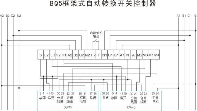 bq5框架式双电源控制器