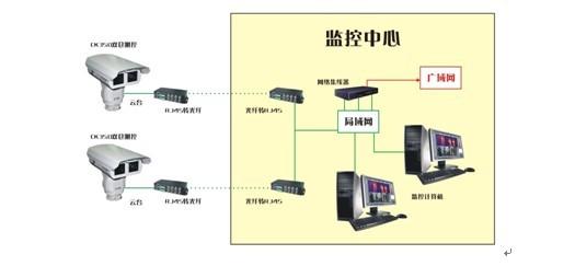 红外热成像网络智能监控预警系统在森林防火中的应用