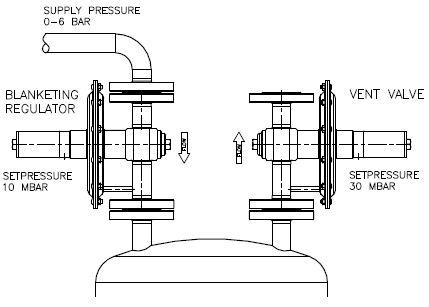 大流量微压减压阀图片