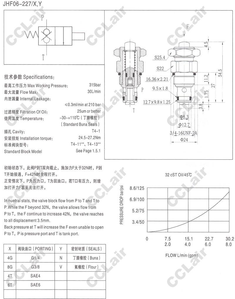 jhf06-227,机动换向阀图片