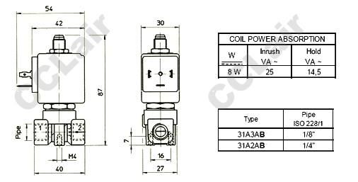 两位三通电磁阀 使用介质:空气图片