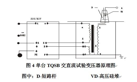 3、三台试验变压器串级获得更高电压的结线原理图 5。 油浸式高压试验变压器有很大的优越性,因为整个试验装置由几台单台试验变压器组成,单台试验变压器输出电压容量小,电压低、重量轻、便于运输和安装,它既然可串接成高出几倍的单台试验变压器输出电压组合使用, 油浸式高压试验变压器又可分开成几套单台试验变压器单独使用。整套装置投资小,经济实惠。图5中,在第一级和第二级的每个单无试验变压器中都有一个励磁绕组A1、C2和A2、C2。在三台串级试验变压器基本原理图中,低压电源加在试验变压器I的;初级组a1×1
