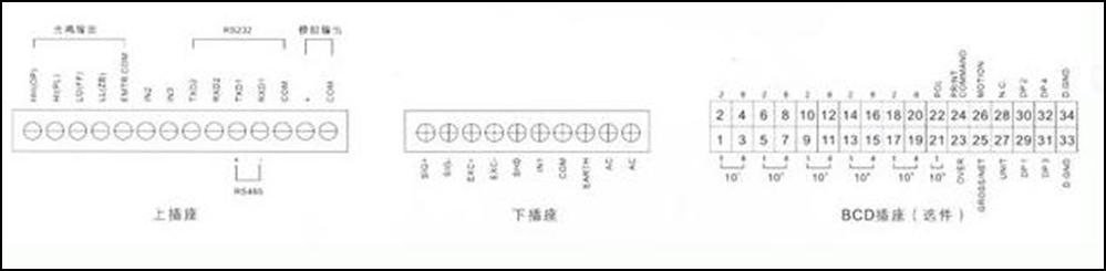 珠海志美pt650d称重显示器接线图