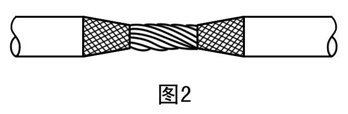 简笔画 设计 矢量 矢量图 手绘 素材 线稿 682_224