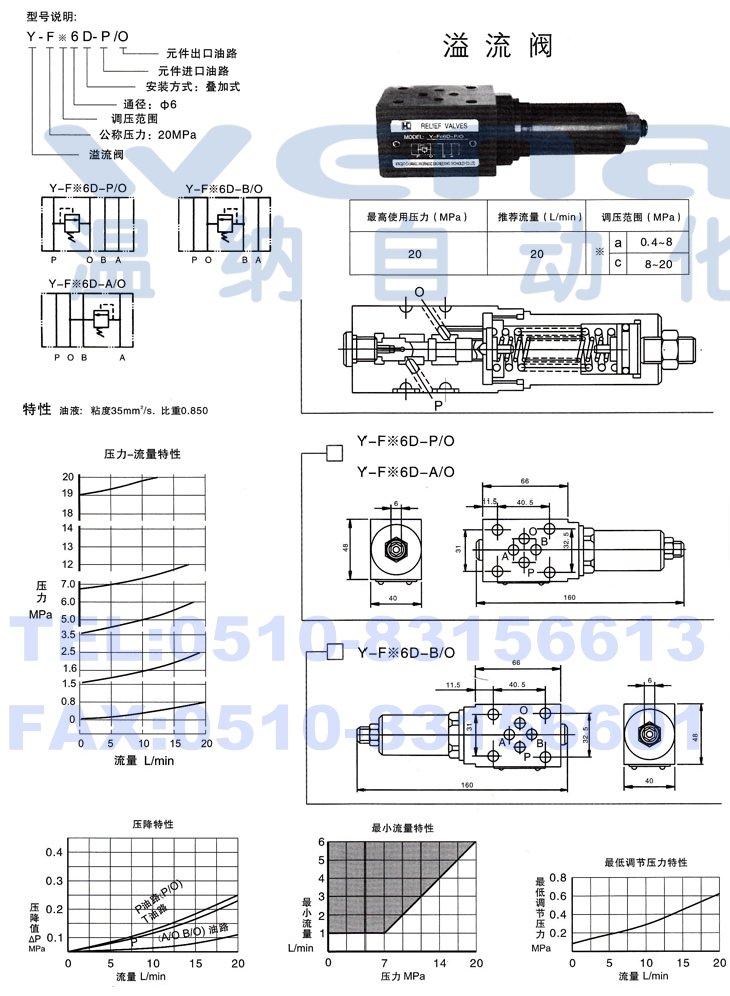 y-fa6d-p/0,y-fc6d-p/0,溢流阀,温纳溢流阀,溢流阀生产厂家图片