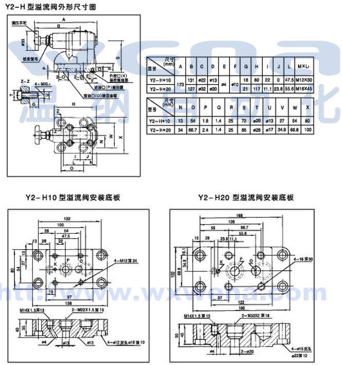 y2di2-hd10,y2di2-ha20温纳电磁溢流阀图片