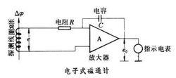 磁通计测试原理