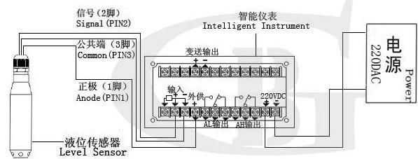水位控制器接线图; 压力传感器接线图;