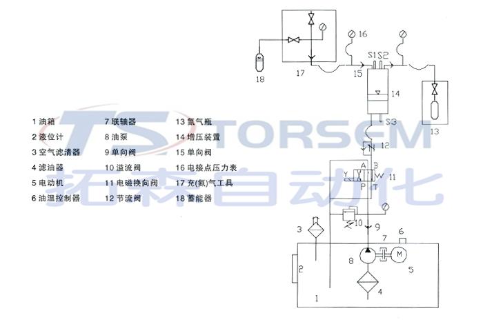 四,液压系统原理图图片