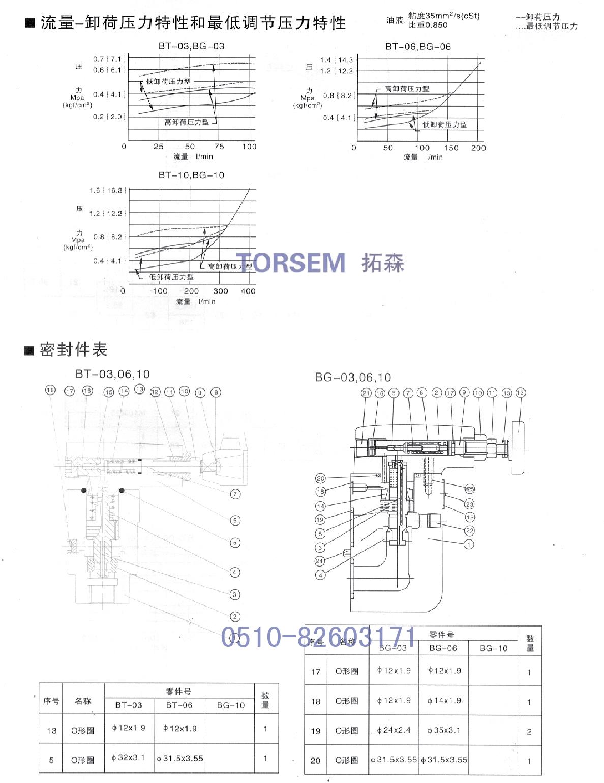 bt型先导式控制溢流阀 bt-03图片