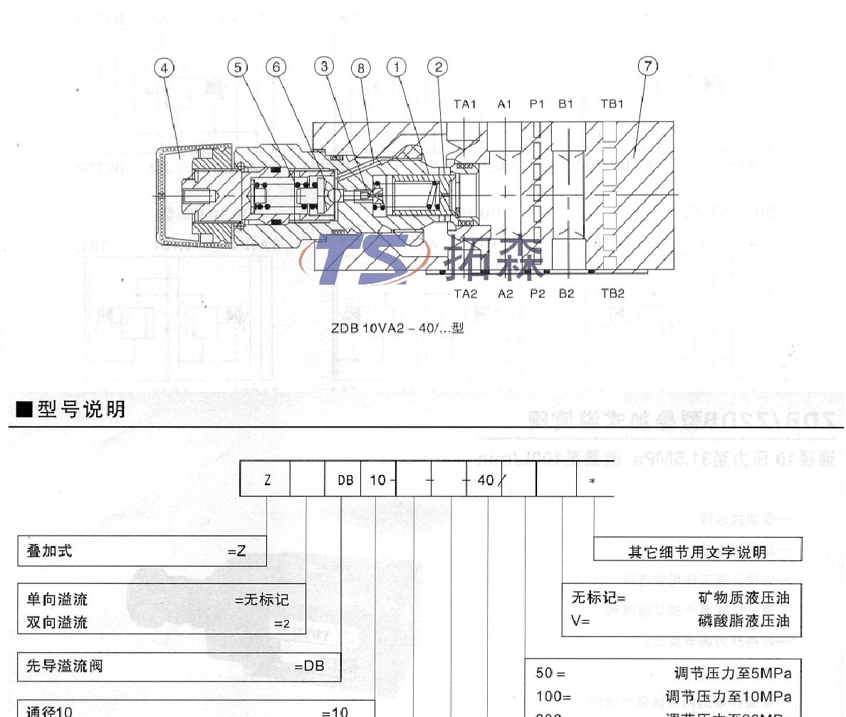 zdb10叠加式溢流阀图片