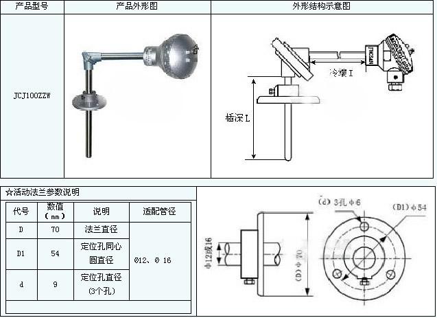 JCJ100ZZW直角弯头式温度传感器由接线盒、弯头部分和保护管三部分组成。产品可广泛应用测量气温、液体温度、油温及物体表面温度等。用于生产现场存在高温和有害气体对热电阻接线盒有影响,或不宜直接水平及垂直安装场合。 技术参数 铂热电阻:Pt100、Pt500、Pt1000(-200~600) 精度等级: A级±(0.