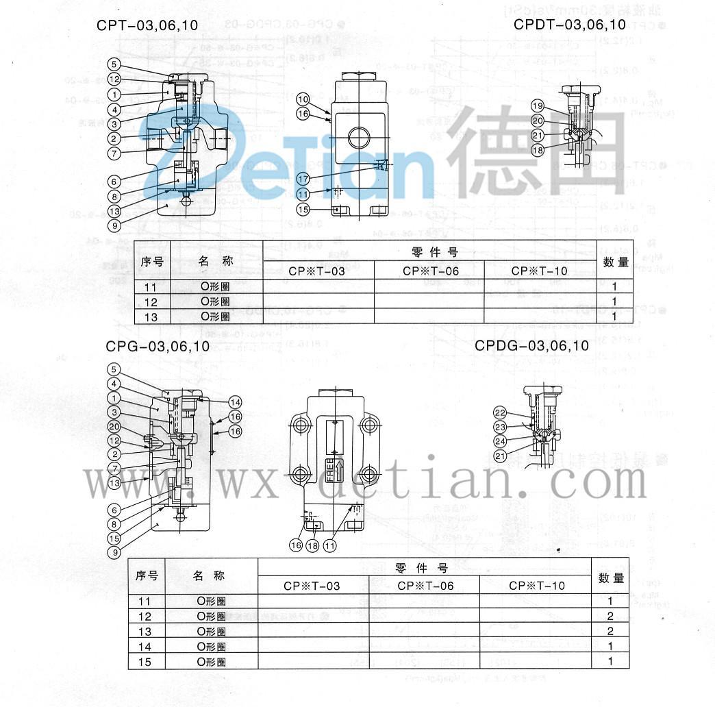 cpdg-10-35,cpdg-10-50液控单向阀图片