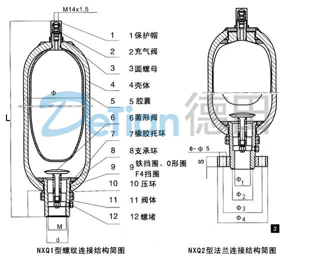 当液压泵将液压油压入畜能器时,皮囊就受压变形,气体体积随压力增加而图片