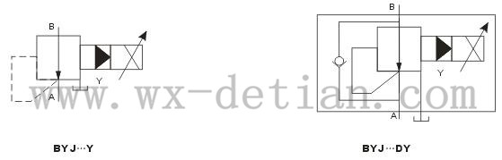 型号说明: 机能符号: 技术参数: 规格 03 06 10 最高工作压力mpa 31.图片