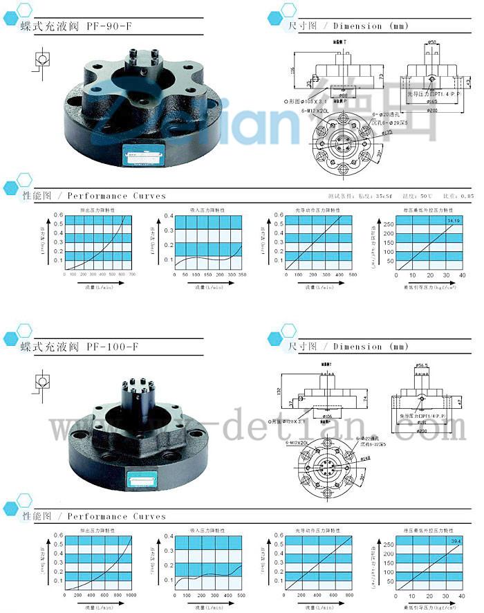 1,充液阀一般作为液压缸和油箱间的吸排油阀使用,大型压力机的快图片