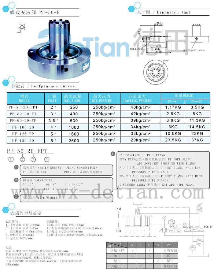 1,充液阀一般作为液压缸和油箱间的吸排油阀使用,大型压力机的快进图片