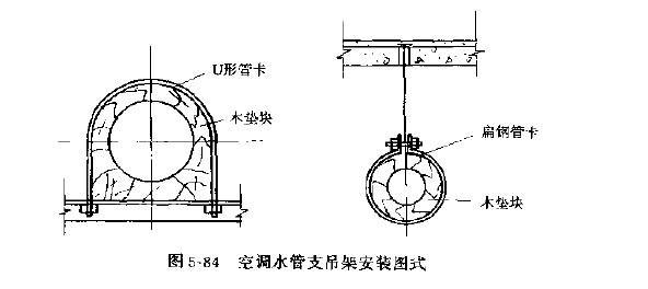 空调水管支架安装形式