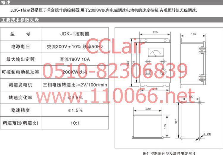控制器      JDK-1