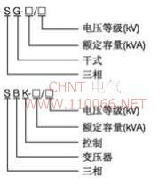 三相干式变压器  SG-3000VA(带铁壳)