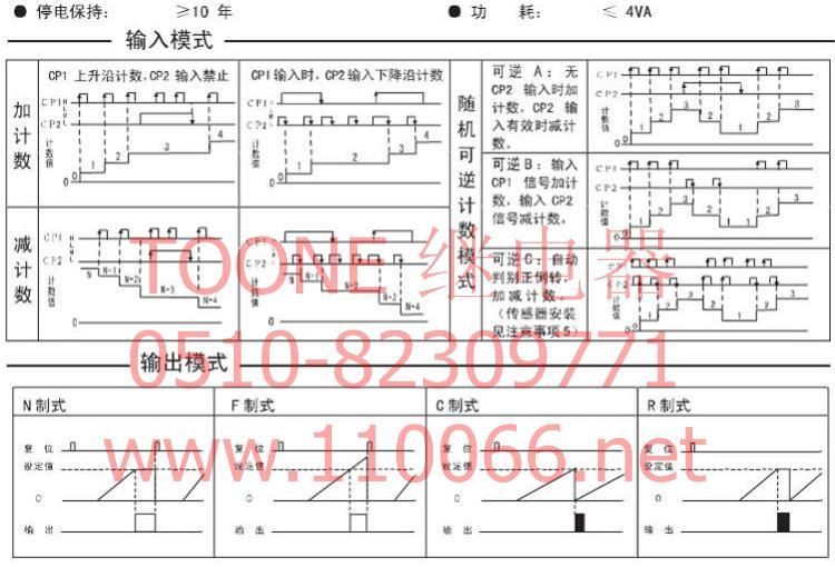 可逆计数器     ZYC07        DHC7J