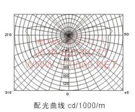 防腐蚀灯    GC57-100BA          GC57-100BB