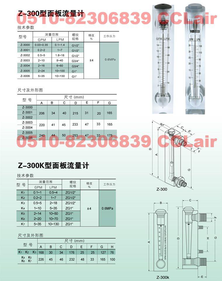 面板流量计     Z-3000        Z-3001        Z-3002