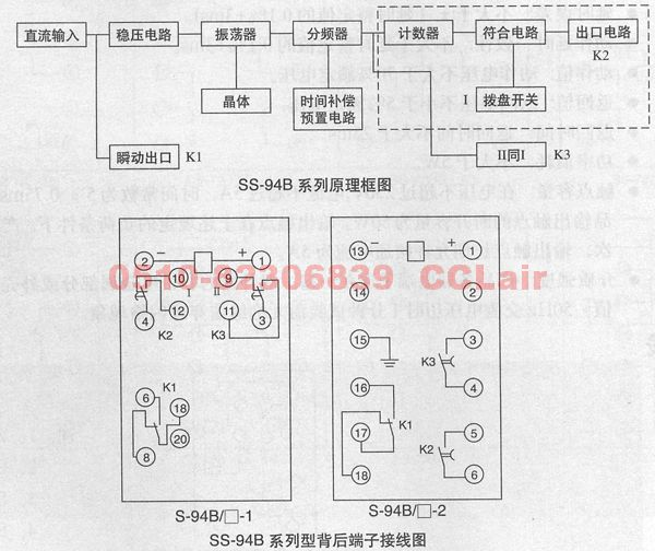 时间继电器    SS-94B/1-1         SS-94B/2-1