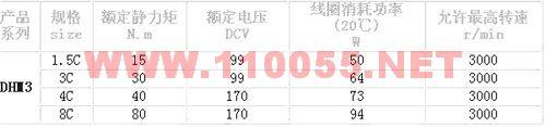DHM3-100HTA   电磁制动器