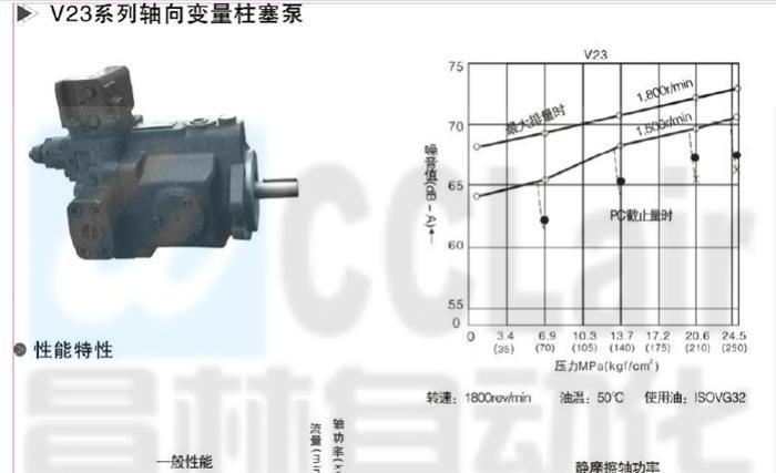 轴向变量柱塞泵