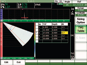 EPOCH 1000相控阵DAC编辑模式