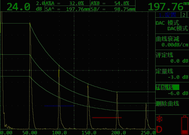 TIME1130數字超聲波探傷儀匯集時代公司26年超聲儀器設計、制造經驗而研制的更新換代產品,TIME1130數字超聲波探傷儀能夠快速、無損傷、**地進行工件內部多種缺陷如裂紋、焊縫、 氣孔、砂眼、夾雜、折疊等的檢測、定位及對缺陷的定量和定性,