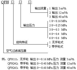 调压过滤器,QFH-261空气过滤减压阀