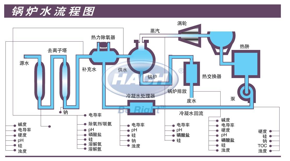 水的过滤实验步骤图