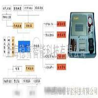 ALEPH(艾礼富)家庭无线防盗系列产品