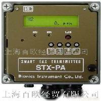 高灵敏度智能型气体监测器