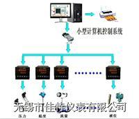 小型計算機控制系統 WXJT