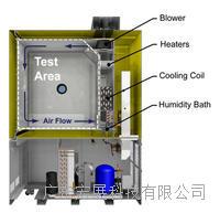 电池可程式高低温箱