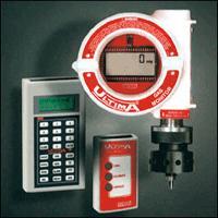 美国MSA ULTIMA毒气氧气监测仪