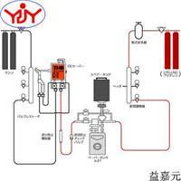 日本大进DAISHIN 助焊剂材