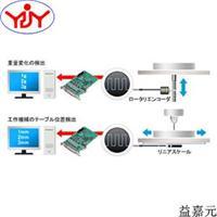 日本康泰克CONTEC PCI、PCI Express、USB、CardBus 计数器