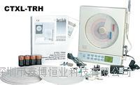 CTXL-PR-W9/N Omega数据记录器CTXL-PR